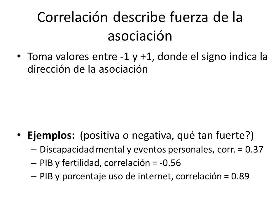Correlación describe fuerza de la asociación Toma valores entre -1 y +1, donde el signo indica la dirección de la asociación Ejemplos: (positiva o negativa, qué tan fuerte?) – Discapacidad mental y eventos personales, corr.