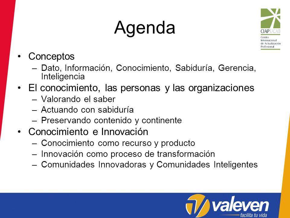 Agenda Conceptos –Dato, Información, Conocimiento, Sabiduría, Gerencia, Inteligencia El conocimiento, las personas y las organizaciones –Valorando el
