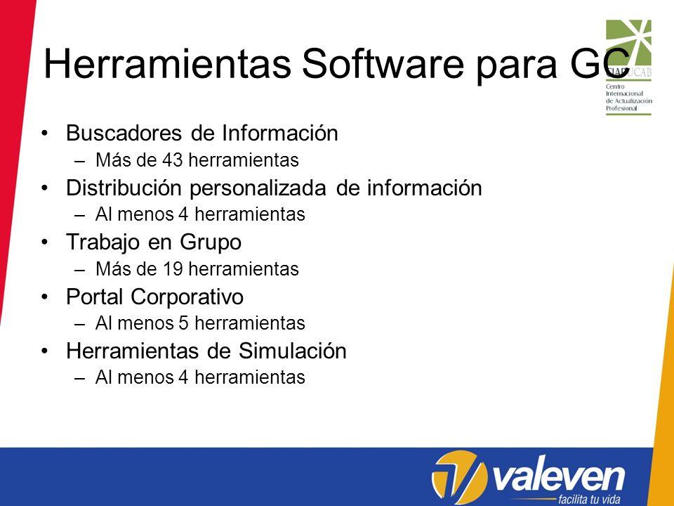 Herramientas Software para GC Buscadores de Información –Más de 43 herramientas Distribución personalizada de información –Al menos 4 herramientas Tra
