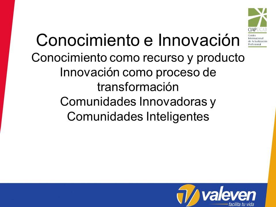 Conocimiento e Innovación Conocimiento como recurso y producto Innovación como proceso de transformación Comunidades Innovadoras y Comunidades Intelig