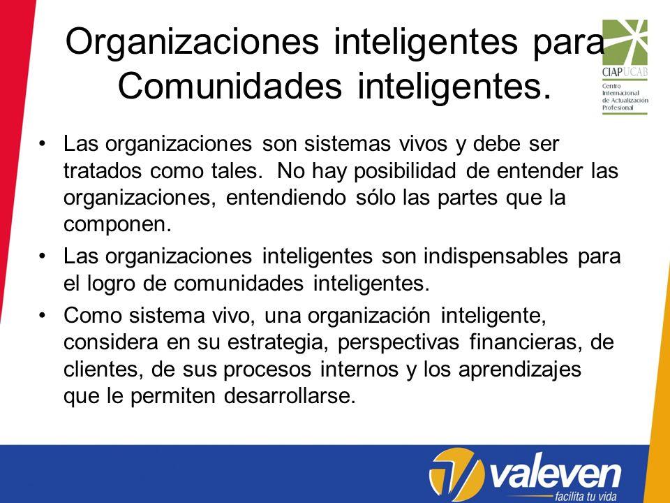 Organizaciones inteligentes para Comunidades inteligentes. Las organizaciones son sistemas vivos y debe ser tratados como tales. No hay posibilidad de