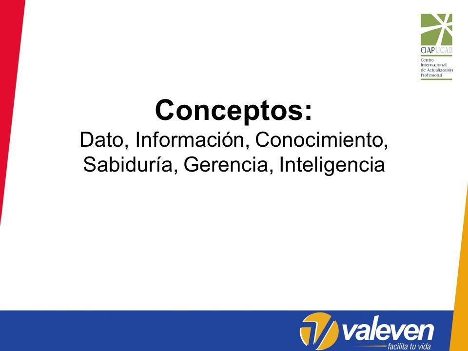 Conceptos: Dato, Información, Conocimiento, Sabiduría, Gerencia, Inteligencia