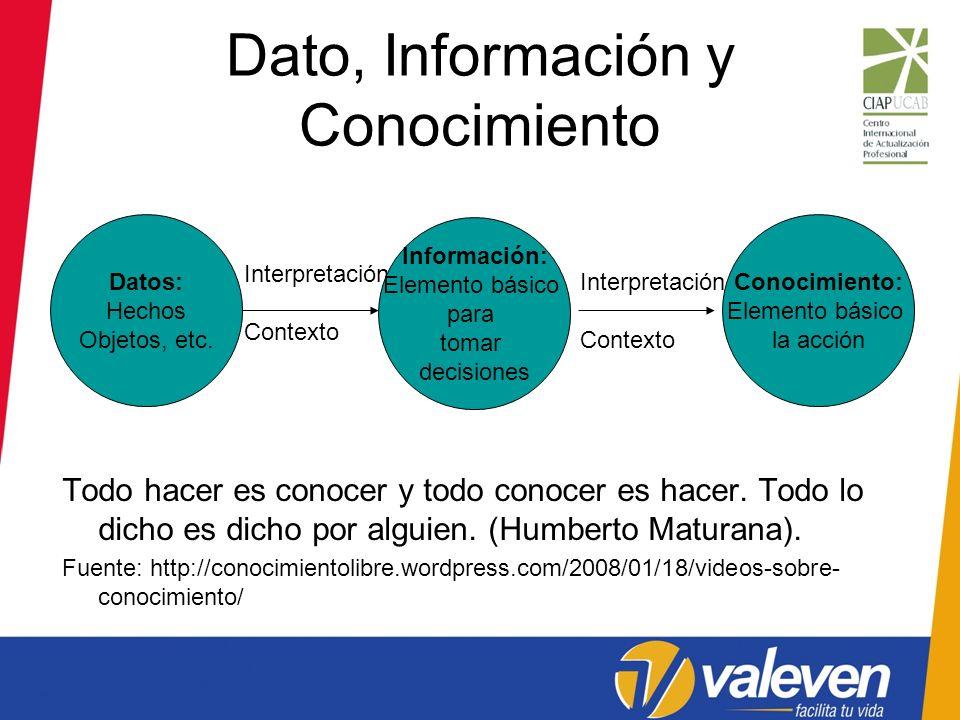 Dato, Información y Conocimiento Todo hacer es conocer y todo conocer es hacer. Todo lo dicho es dicho por alguien. (Humberto Maturana). Fuente: http: