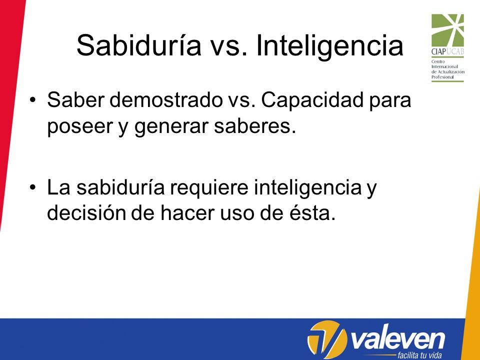 Sabiduría vs. Inteligencia Saber demostrado vs. Capacidad para poseer y generar saberes. La sabiduría requiere inteligencia y decisión de hacer uso de