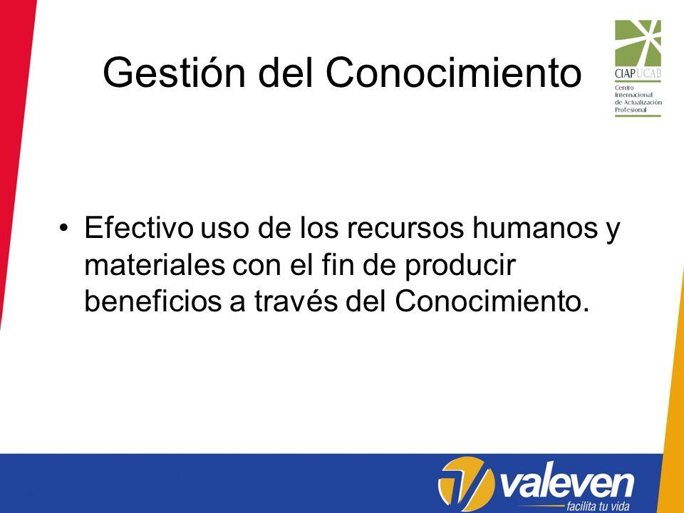 Gestión del Conocimiento Efectivo uso de los recursos humanos y materiales con el fin de producir beneficios a través del Conocimiento.