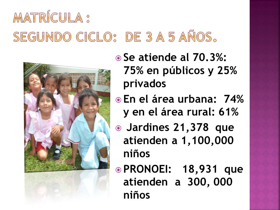 Se atiende al 70.3%: 75% en públicos y 25% privados En el área urbana: 74% y en el área rural: 61% Jardines 21,378 que atienden a 1,100,000 niños PRON