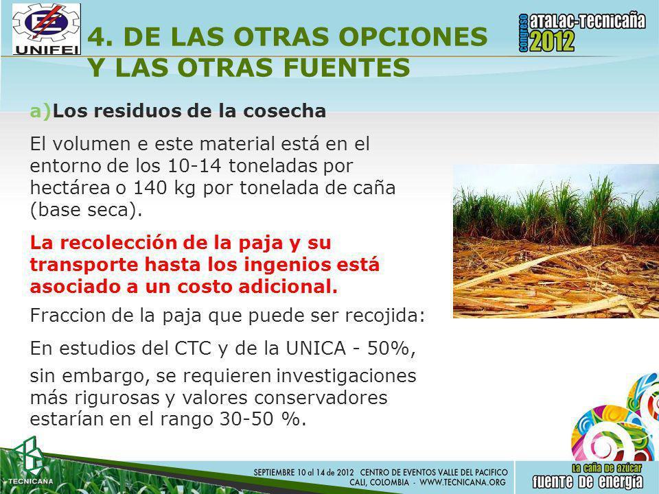 4. DE LAS OTRAS OPCIONES Y LAS OTRAS FUENTES a)Los residuos de la cosecha El volumen e este material está en el entorno de los 10-14 toneladas por hec