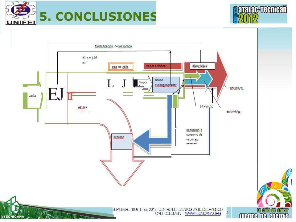 LJLLJ............._ EJ rr===== \f,3,por 1p3:r;3 lfu: SEPTIEMBRE 10 ai 1.4 de 2012 CENTRO DE EVENTOS VALLE DEL PACIFICO CALI, COLOMBIA - WWW.TECNICANA.