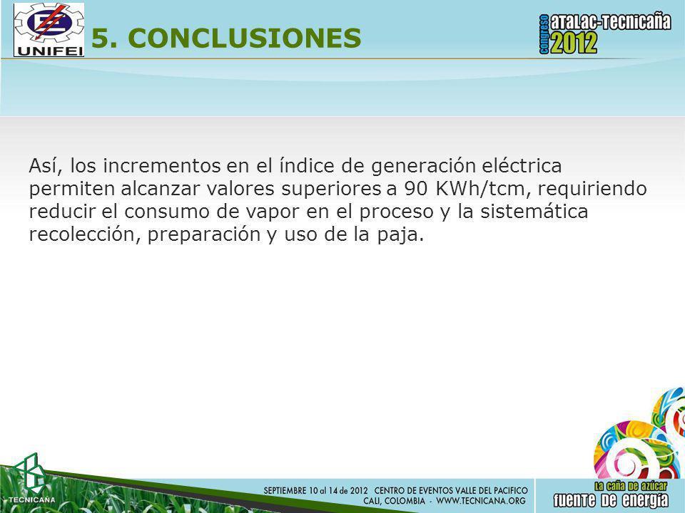 5. CONCLUSIONES Así, los incrementos en el índice de generación eléctrica permiten alcanzar valores superiores a 90 KWh/tcm, requiriendo reducir el co