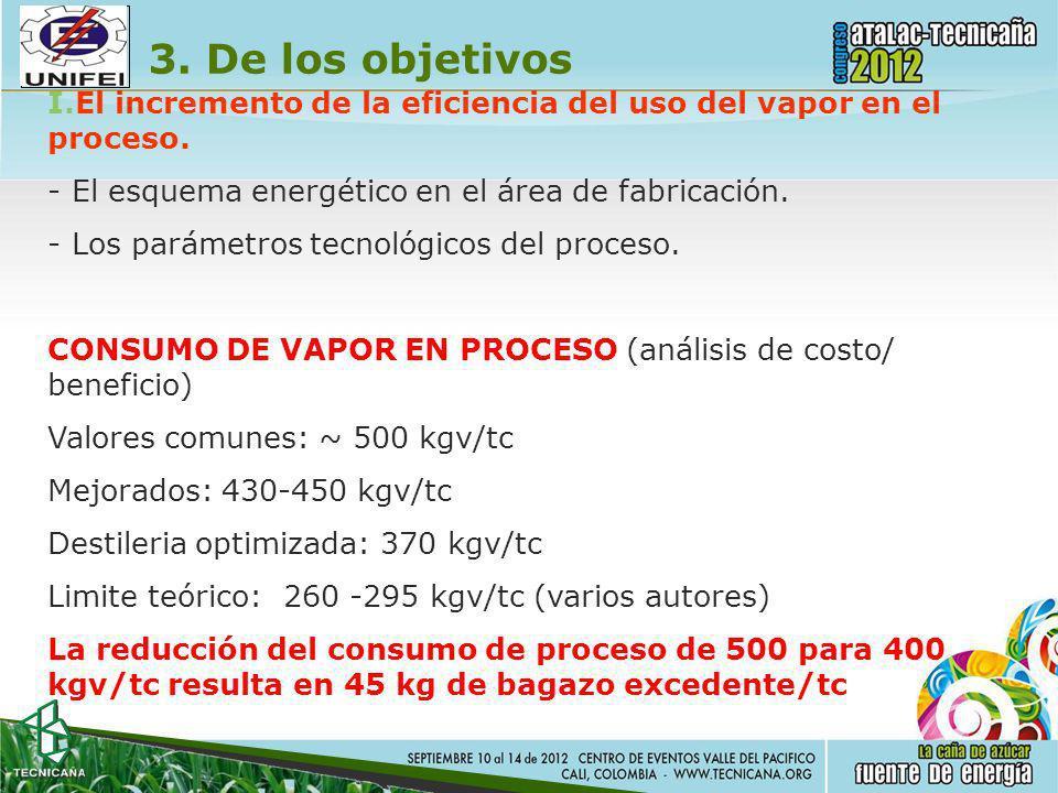 3. De los objetivos I.El incremento de la eficiencia del uso del vapor en el proceso. -El esquema energético en el área de fabricación. -Los parámetro