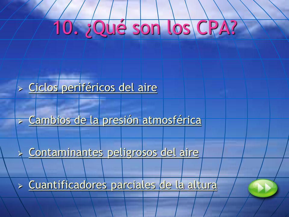 10. ¿Qué son los CPA? Ciclos periféricos del aire Ciclos periféricos del aire Ciclos periféricos del aire Ciclos periféricos del aire Cambios de la pr