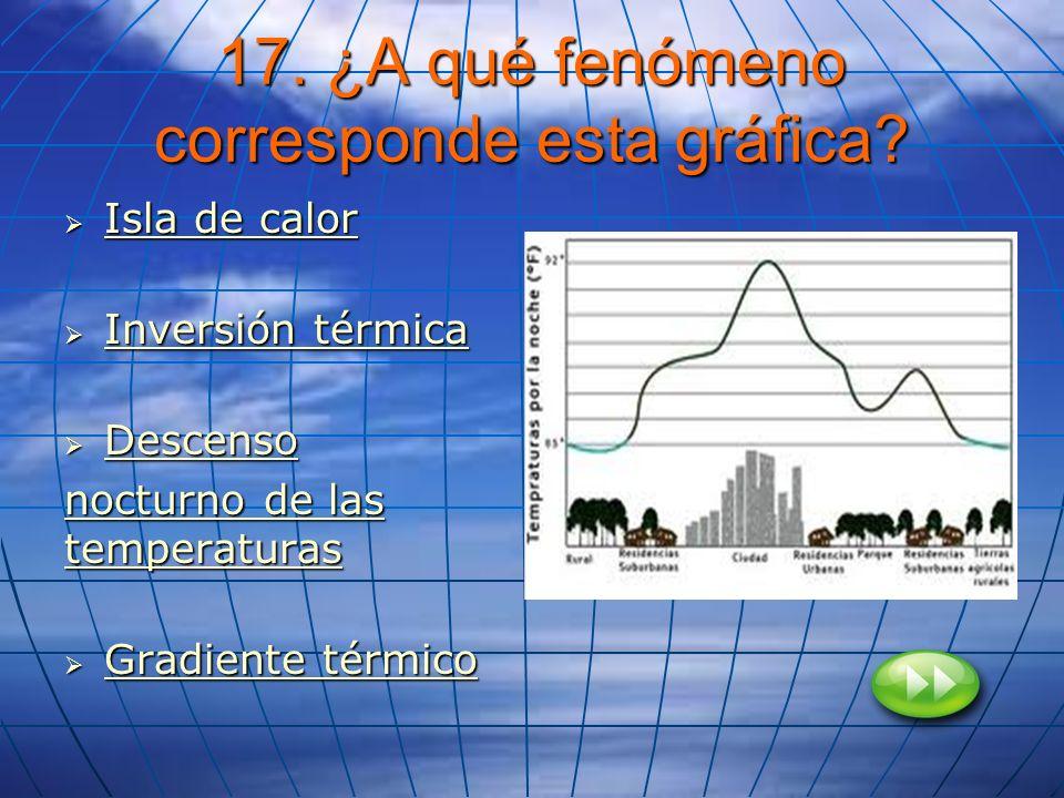 17. ¿A qué fenómeno corresponde esta gráfica? Isla de calor Isla de calor Isla de calor Isla de calor Inversión térmica Inversión térmica Inversión té