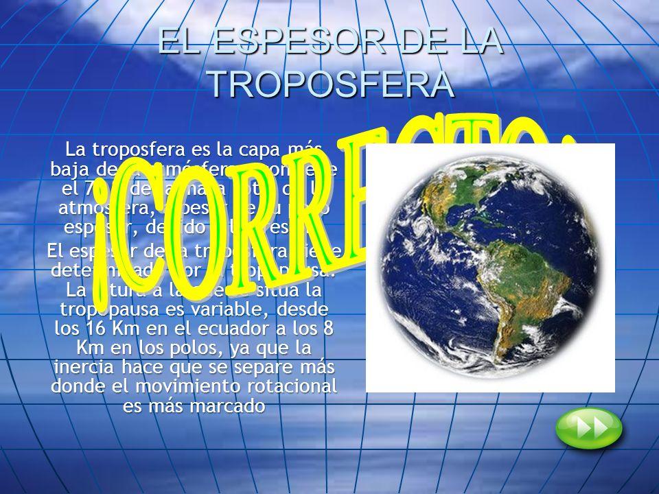 EL ESPESOR DE LA TROPOSFERA La troposfera es la capa más baja de la atmósfera y contiene el 75 % de la masa total de la atmósfera, a pesar de su poco