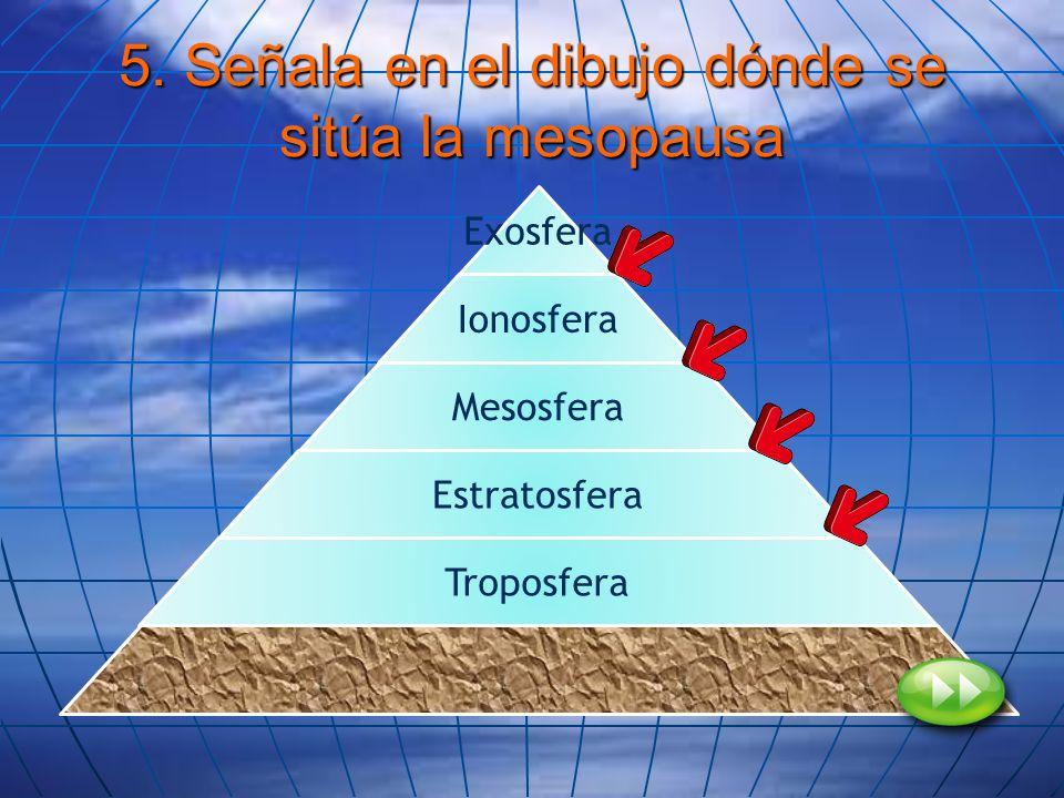 5. Señala en el dibujo dónde se sitúa la mesopausa