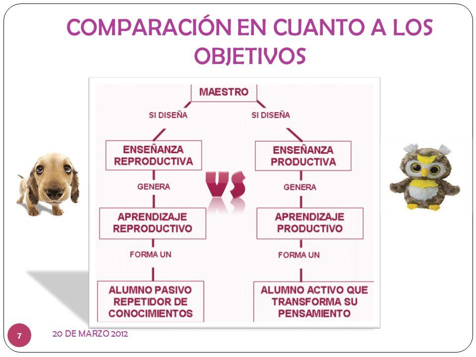 8 MODELO COGNOSCITIVO Se presenta como teoría que sustituya al CONDUCTISMO.
