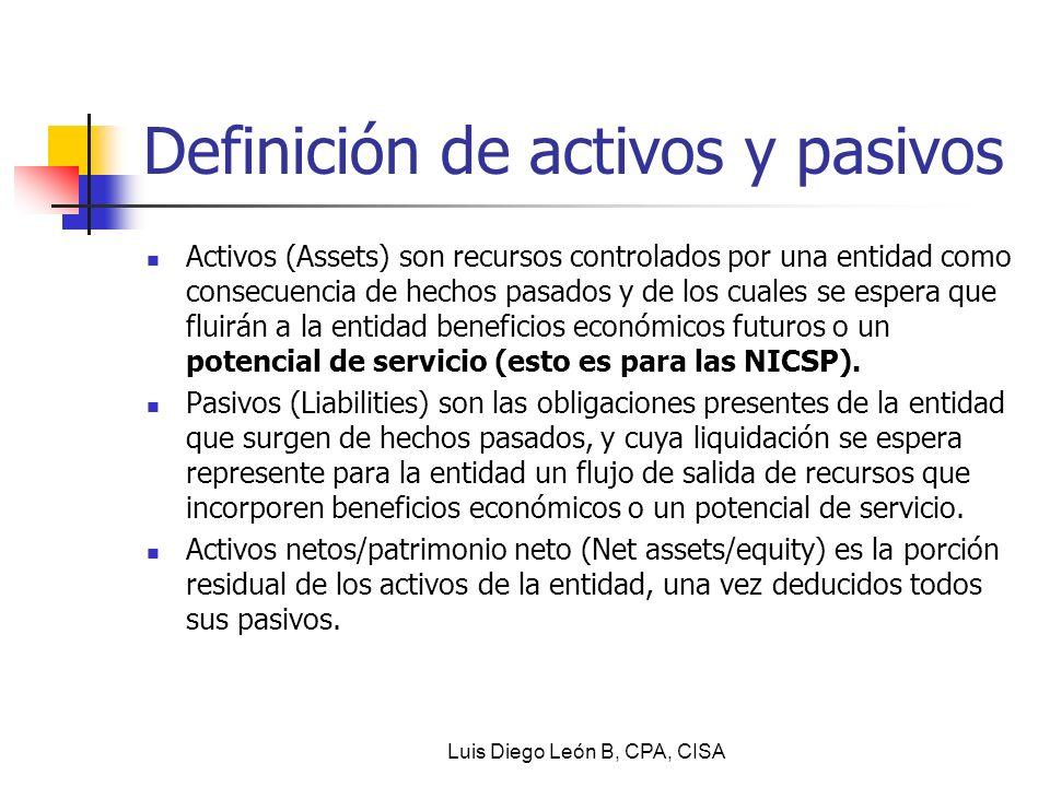 Definición de activos y pasivos Activos (Assets) son recursos controlados por una entidad como consecuencia de hechos pasados y de los cuales se esper