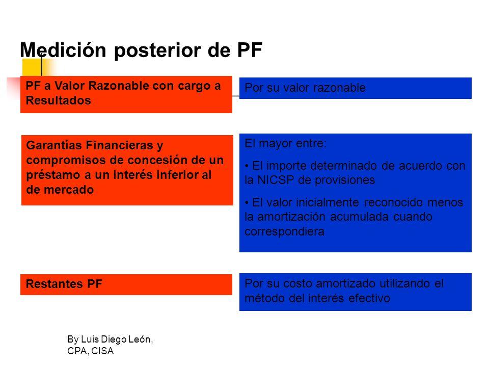 By Luis Diego León, CPA, CISA Medición posterior de PF PF a Valor Razonable con cargo a Resultados Por su valor razonable Garantías Financieras y comp