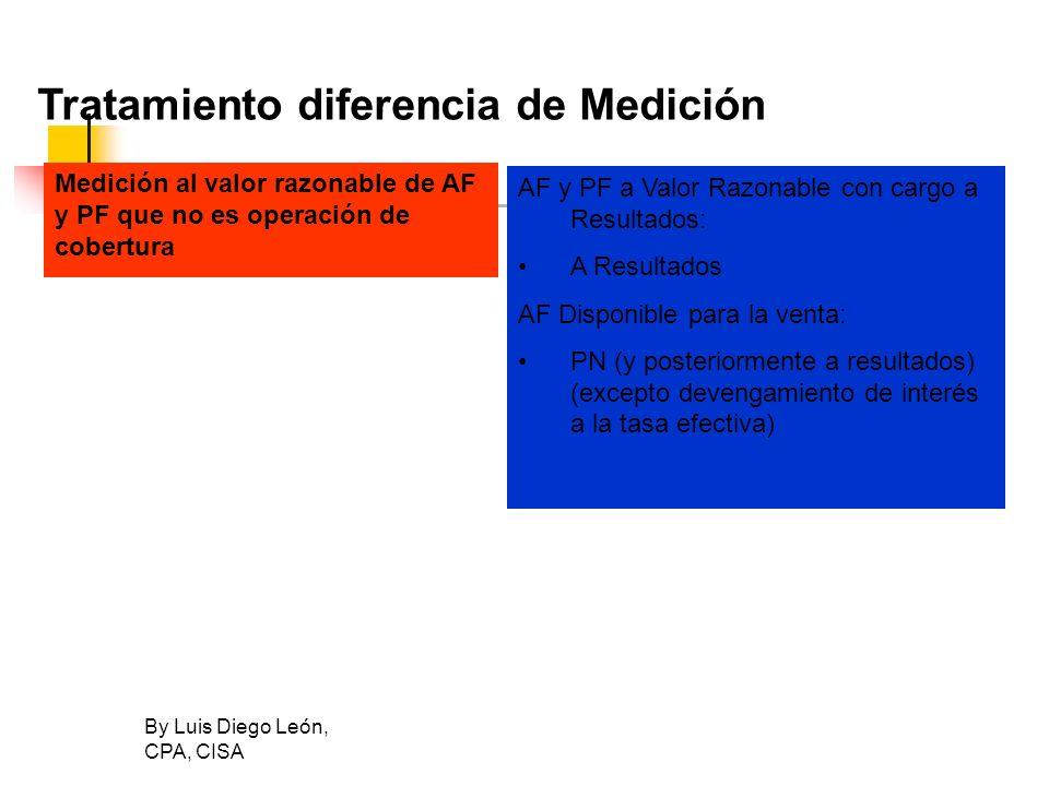 By Luis Diego León, CPA, CISA Tratamiento diferencia de Medición Medición al valor razonable de AF y PF que no es operación de cobertura AF y PF a Val