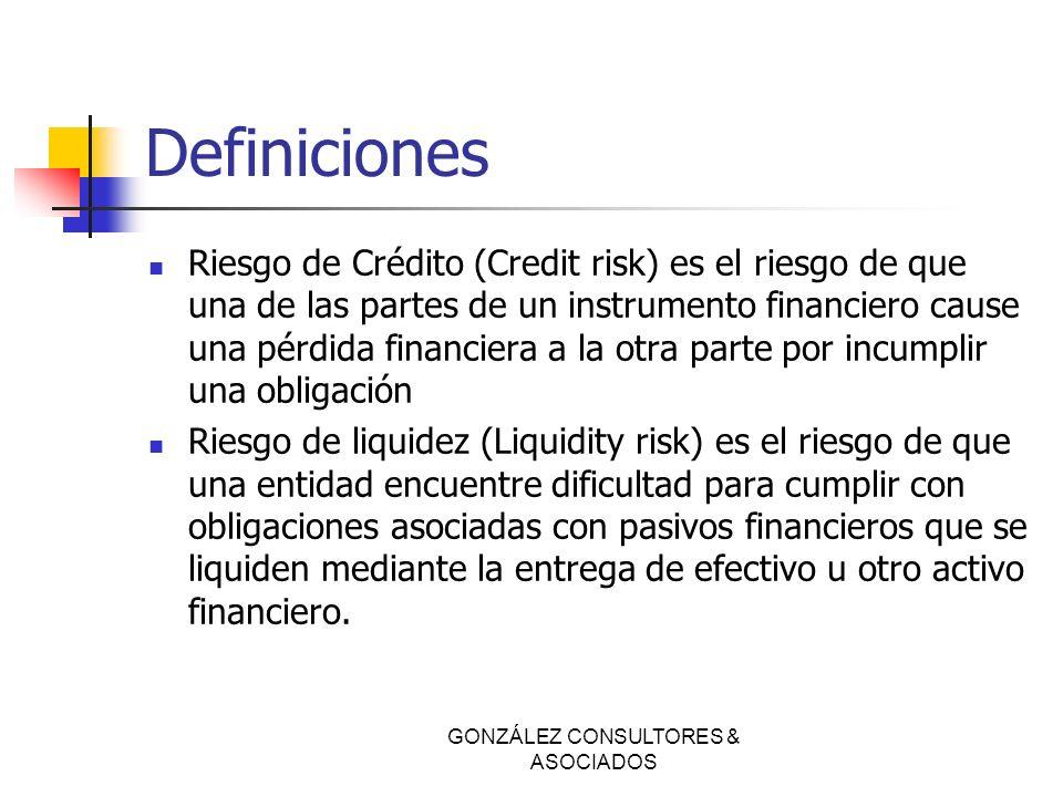 Definiciones Riesgo de Crédito (Credit risk) es el riesgo de que una de las partes de un instrumento financiero cause una pérdida financiera a la otra