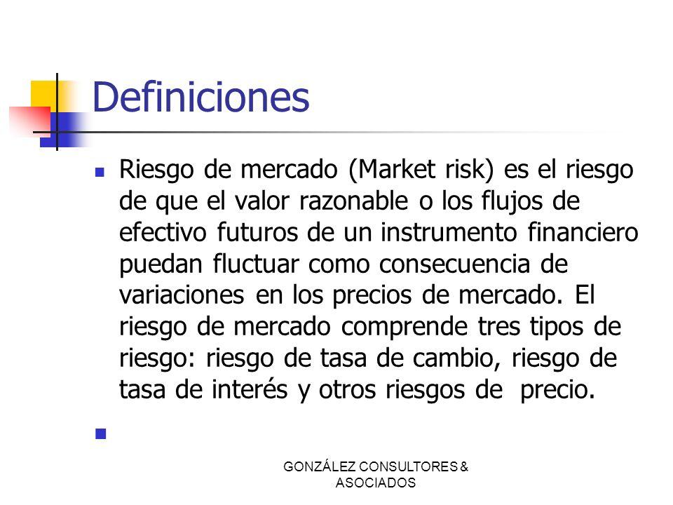 Definiciones Riesgo de mercado (Market risk) es el riesgo de que el valor razonable o los flujos de efectivo futuros de un instrumento financiero pued