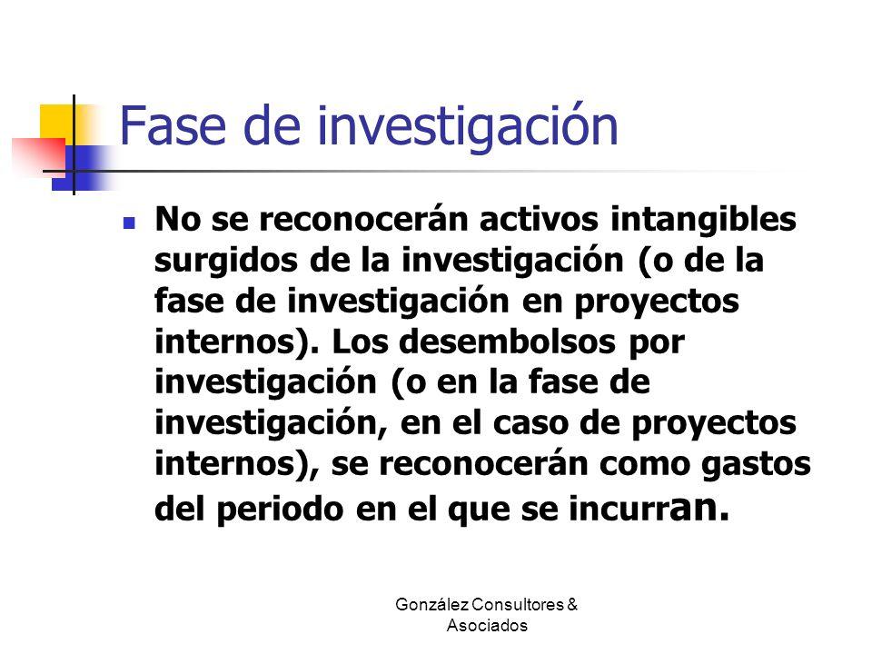 Fase de investigación No se reconocerán activos intangibles surgidos de la investigación (o de la fase de investigación en proyectos internos). Los de