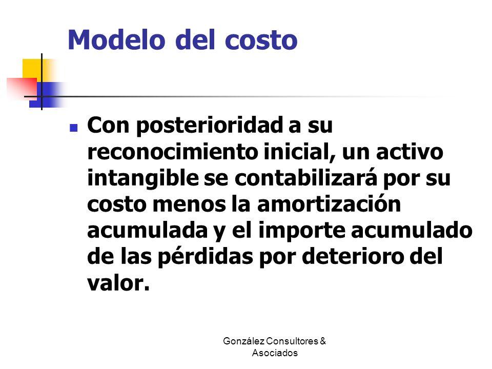 Modelo del costo Con posterioridad a su reconocimiento inicial, un activo intangible se contabilizará por su costo menos la amortización acumulada y e