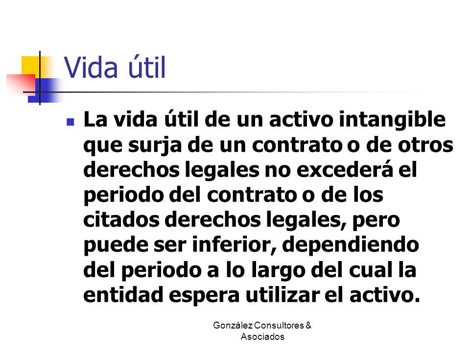 Vida útil La vida útil de un activo intangible que surja de un contrato o de otros derechos legales no excederá el periodo del contrato o de los citad