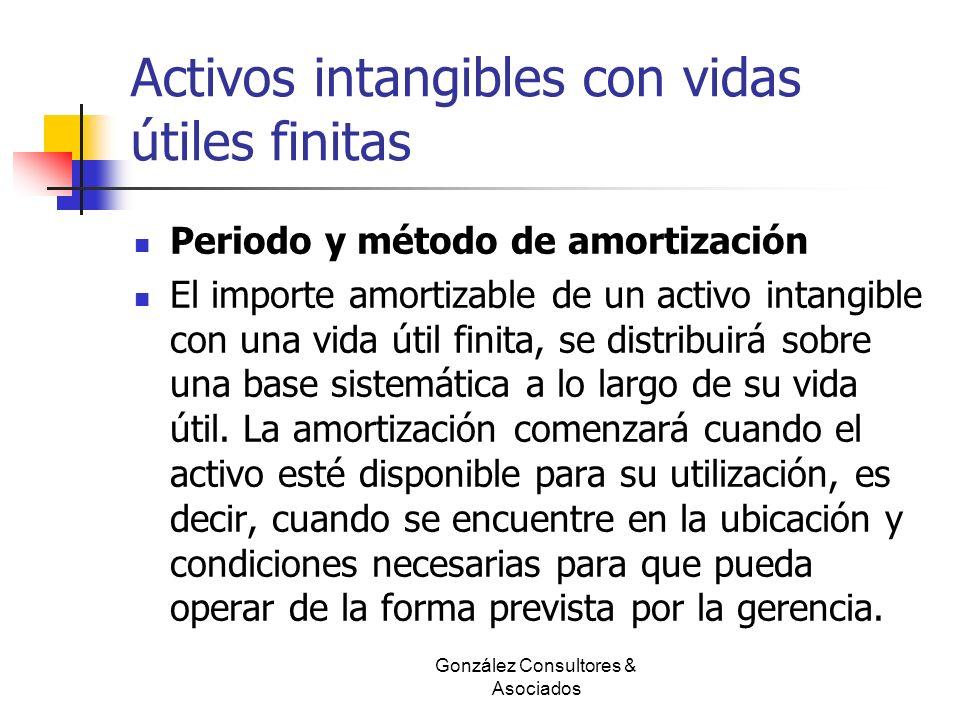 Activos intangibles con vidas útiles finitas Periodo y método de amortización El importe amortizable de un activo intangible con una vida útil finita,