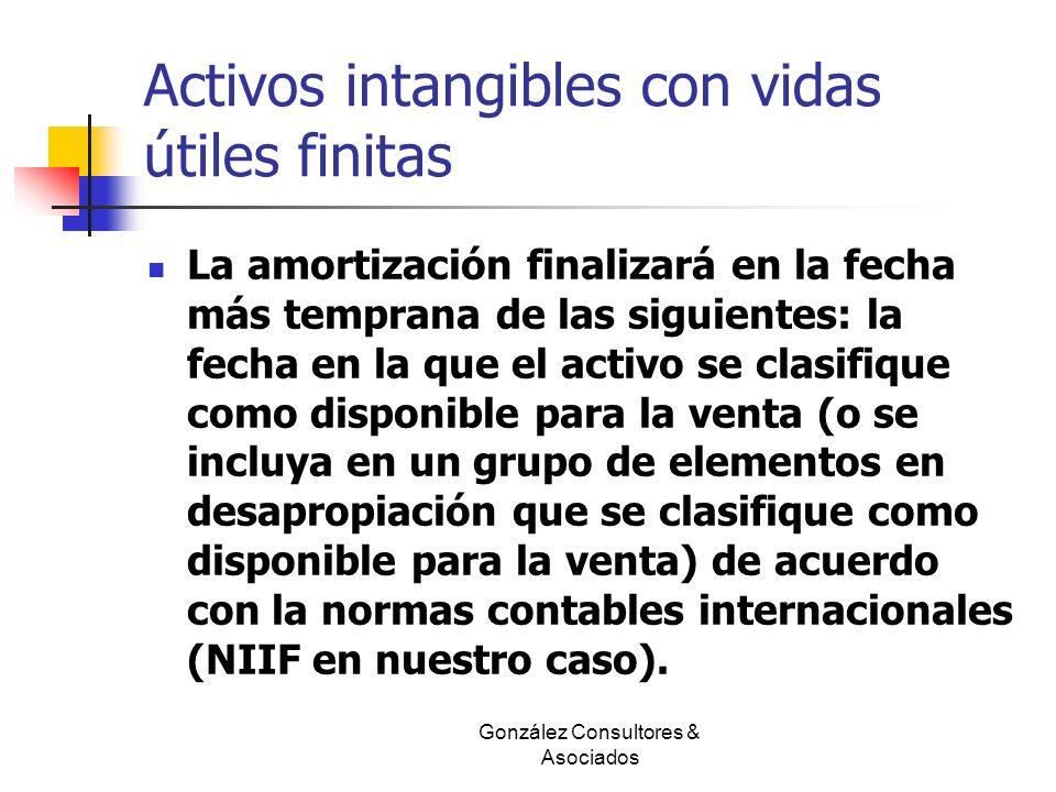 Activos intangibles con vidas útiles finitas La amortización finalizará en la fecha más temprana de las siguientes: la fecha en la que el activo se cl