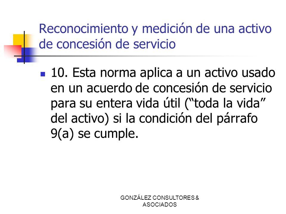 Reconocimiento y medición de una activo de concesión de servicio 10. Esta norma aplica a un activo usado en un acuerdo de concesión de servicio para s