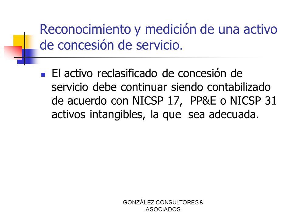 Reconocimiento y medición de una activo de concesión de servicio. El activo reclasificado de concesión de servicio debe continuar siendo contabilizado