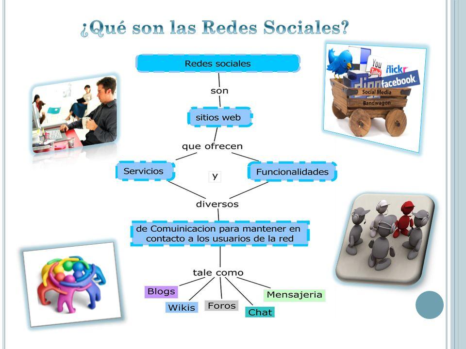 Hasta hace poco tiempo, las relaciones sociales se establecían exclusivamente en los contactos que hacíamos personalmente Actualmente intercambiamos gustos personales, fotos, y demás, a través de las redes sociales, en un espacio virtual.