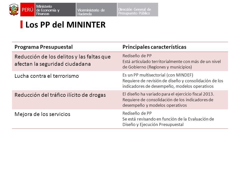 Ministerio de Economía y Finanzas Viceministerio de Hacienda Dirección General de Presupuesto Público Programa PresupuestalPrincipales características