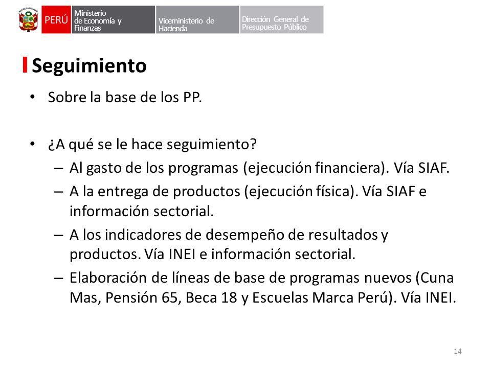 Ministerio de Economía y Finanzas Viceministerio de Hacienda Dirección General de Presupuesto Público Seguimiento Sobre la base de los PP. ¿A qué se l