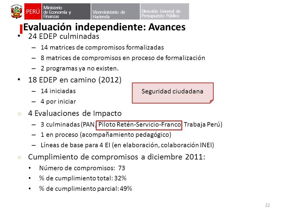 Ministerio de Economía y Finanzas Viceministerio de Hacienda Dirección General de Presupuesto Público Evaluación independiente: Avances 24 EDEP culmin
