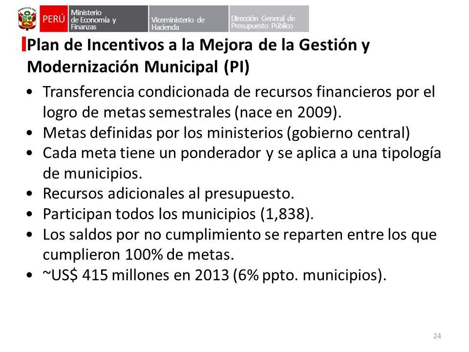 Ministerio de Economía y Finanzas Viceministerio de Hacienda Dirección General de Presupuesto Público Plan de Incentivos a la Mejora de la Gestión y M