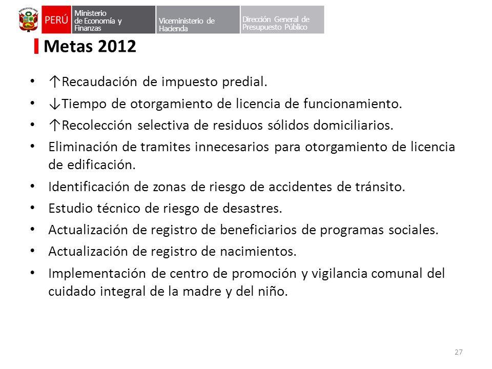 Ministerio de Economía y Finanzas Viceministerio de Hacienda Dirección General de Presupuesto Público Metas 2012 Recaudación de impuesto predial. Tiem