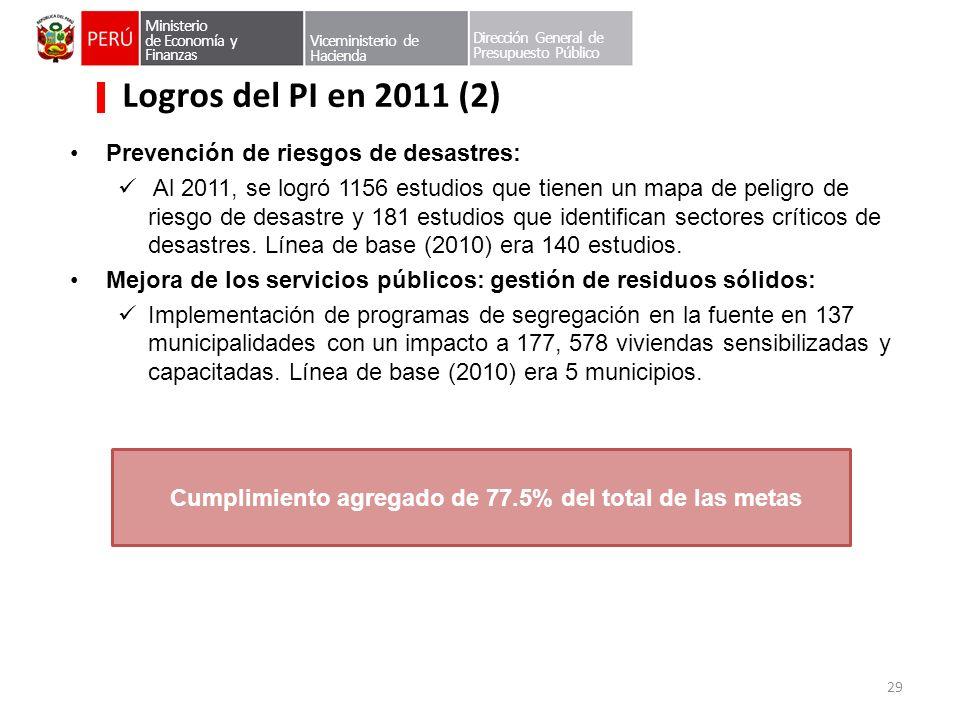 Ministerio de Economía y Finanzas Viceministerio de Hacienda Dirección General de Presupuesto Público Logros del PI en 2011 (2) Prevención de riesgos