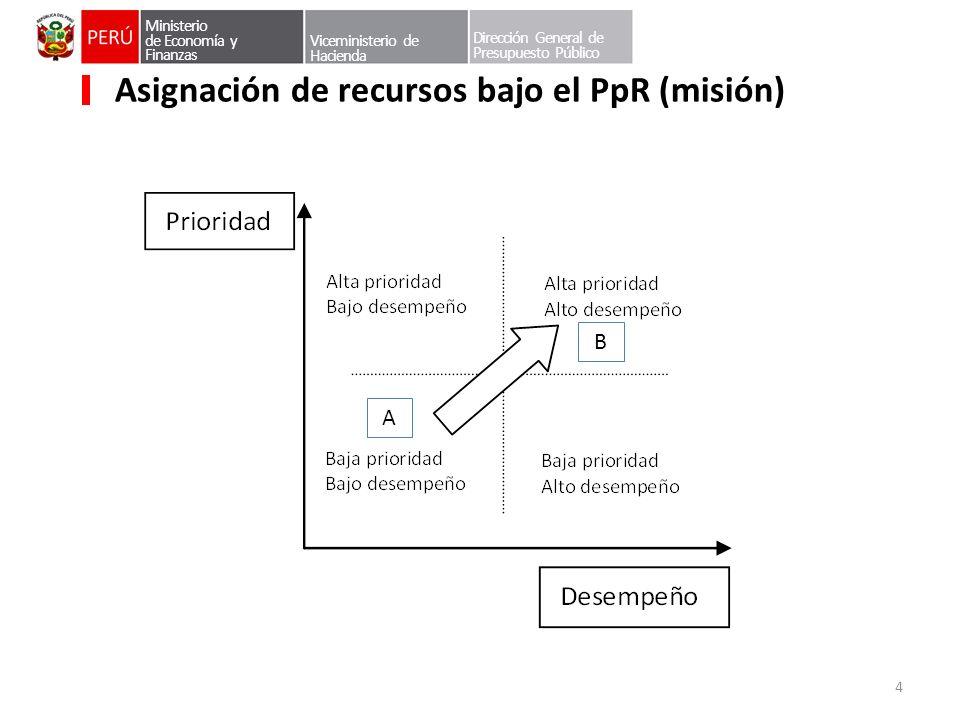 Asignación de recursos bajo el PpR (misión) A B 4 Ministerio de Economía y Finanzas Viceministerio de Hacienda Dirección General de Presupuesto Públic