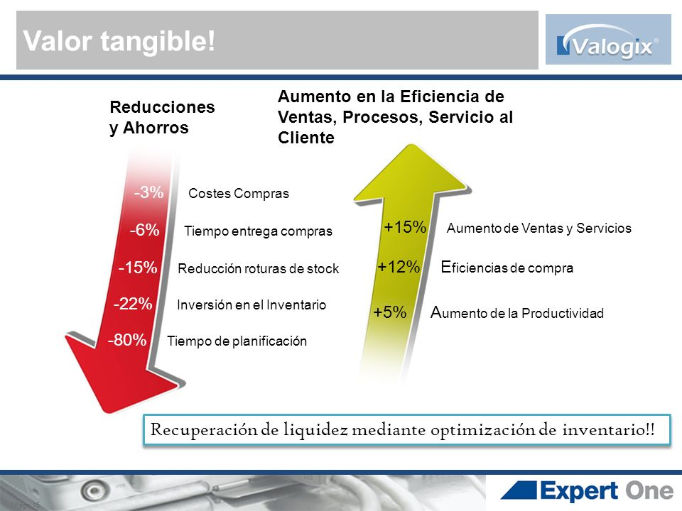 / Page 15 -22% Inversión en el Inventario -80% Tiempo de planificación -3% Costes Compras -15% Reducción roturas de stock +15% Aumento de Ventas y Ser