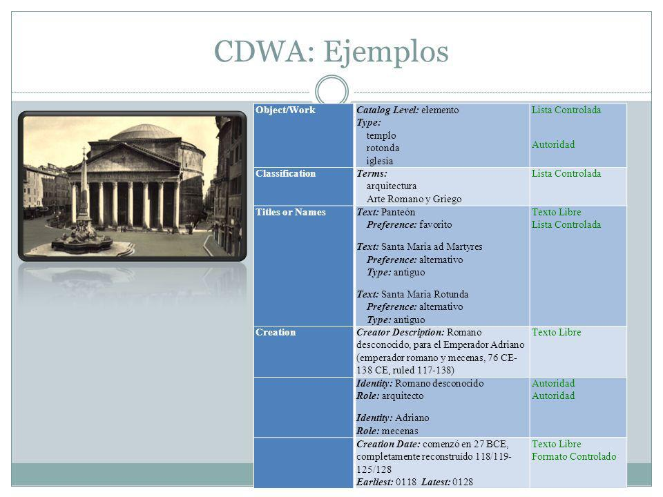 CDWA: Ejemplos Object/Work Catalog Level: elemento Type: templo rotonda iglesia Lista Controlada Autoridad Classification Terms: arquitectura Arte Romano y Griego Lista Controlada Titles or Names Text: Panteón Preference: favorito Text: Santa Maria ad Martyres Preference: alternativo Type: antiguo Text: Santa Maria Rotunda Preference: alternativo Type: antiguo Texto Libre Lista Controlada Creation Creator Description: Romano desconocido, para el Emperador Adriano (emperador romano y mecenas, 76 CE- 138 CE, ruled 117-138) Texto Libre Identity: Romano desconocido Role: arquitecto Identity: Adriano Role: mecenasAutoridad Creation Date: comenzó en 27 BCE, completamente reconstruído 118/119- 125/128 Earliest: 0118 Latest: 0128 Texto Libre Formato Controlado