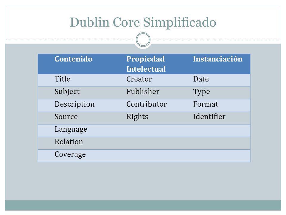 Dublin Core Simplificado Contenido Propiedad Intelectual Instanciación TitleCreatorDate SubjectPublisherType DescriptionContributorFormat SourceRightsIdentifier Language Relation Coverage