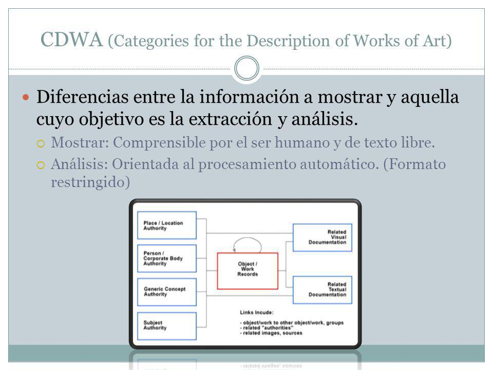 CDWA (Categories for the Description of Works of Art) Diferencias entre la información a mostrar y aquella cuyo objetivo es la extracción y análisis.
