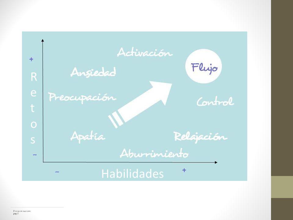 Habilidades RetosRetos P r e s e n t a c i ó n pag 5