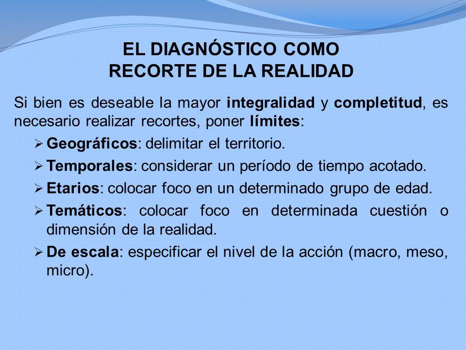 EL DIAGNÓSTICO COMO RECORTE DE LA REALIDAD Si bien es deseable la mayor integralidad y completitud, es necesario realizar recortes, poner límites: Geo