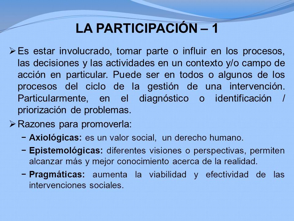 LA PARTICIPACIÓN – 1 Es estar involucrado, tomar parte o influir en los procesos, las decisiones y las actividades en un contexto y/o campo de acción