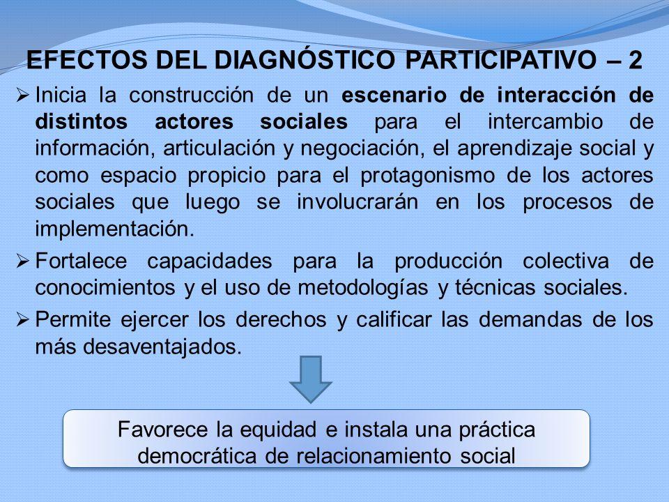 EFECTOS DEL DIAGNÓSTICO PARTICIPATIVO – 2 Inicia la construcción de un escenario de interacción de distintos actores sociales para el intercambio de i