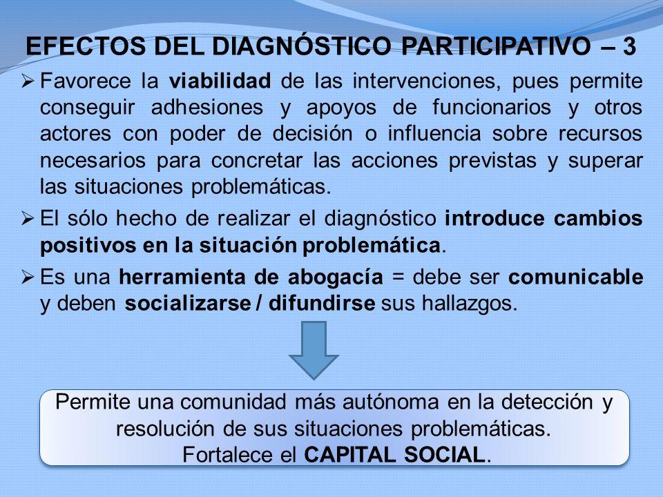 EFECTOS DEL DIAGNÓSTICO PARTICIPATIVO – 3 Favorece la viabilidad de las intervenciones, pues permite conseguir adhesiones y apoyos de funcionarios y o