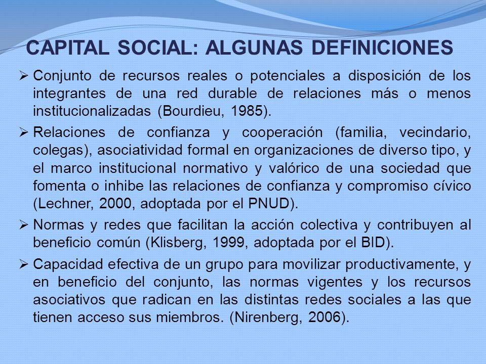 CAPITAL SOCIAL: ALGUNAS DEFINICIONES Conjunto de recursos reales o potenciales a disposición de los integrantes de una red durable de relaciones más o