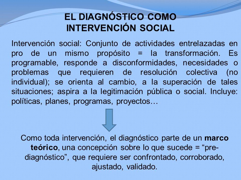 EL DIAGNÓSTICO COMO INTERVENCIÓN SOCIAL Intervención social: Conjunto de actividades entrelazadas en pro de un mismo propósito = la transformación. Es